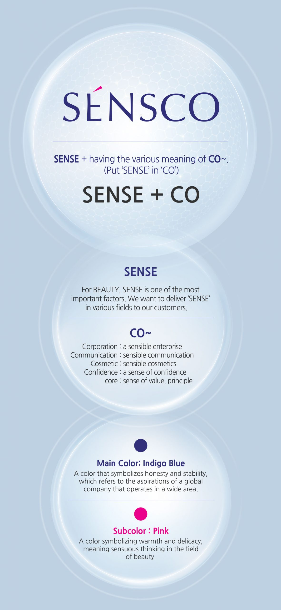 SENSCO = SENSE + having the various meaning of CO~. (Put 'SENSCE' in 'CO') For BEAUTY, SENSE is one of the most important factors. We want to deliver 'SENSE' in various fields to our customers. Corporation : a sensible enterprise Communication : sensible communication Cosmetic : sensible cosmetics Confidence : a sense of confidence core : sense of value, principle